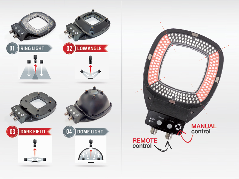 High Quality NEW INNOVATIVE LIGHTING SOLUTIONS